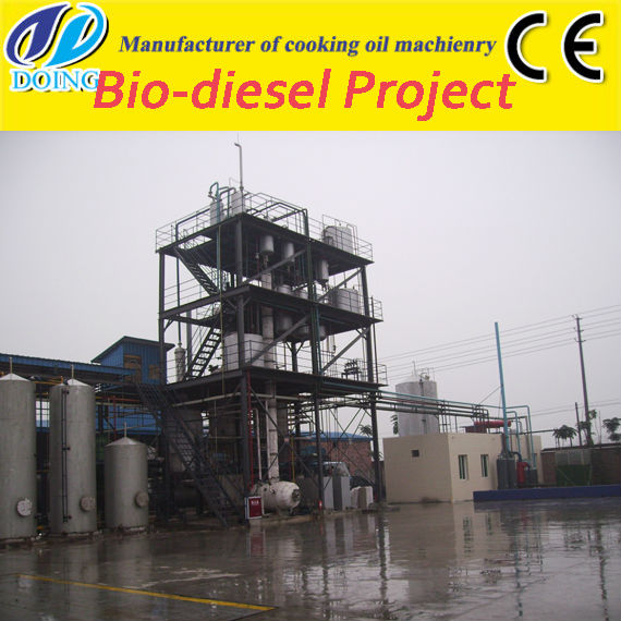 How To Produce Biodiesel by Used Cooking Oil