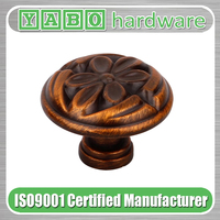 2016 building materials/alibaba china supplier/Europe antique cabinet knobs&handles