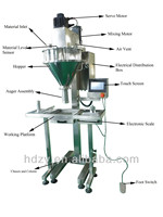 2015 New product Semi-Automatic Auger Filler/dyr powder filling machine