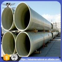 china factory wholesale customized fireproof anti-aging underground water pipe materials
