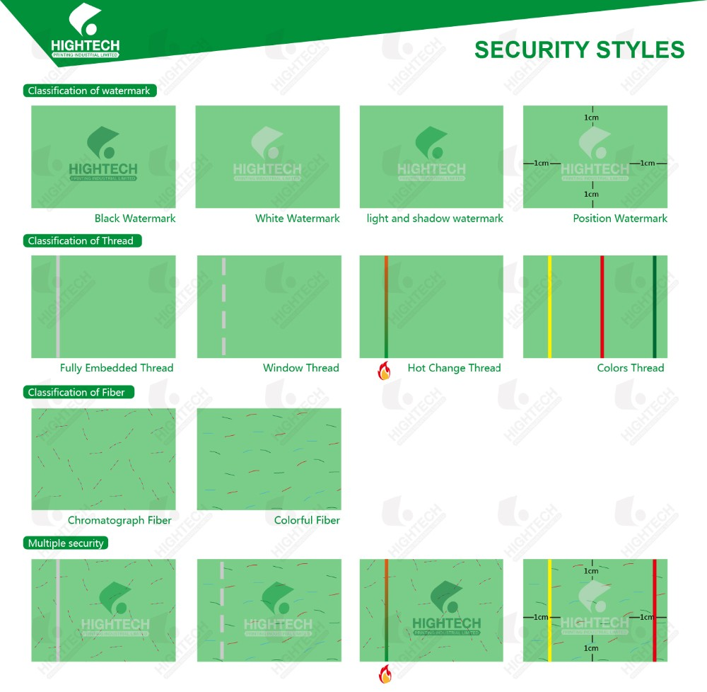 anti-copy watermark paper Anti-copy paper and security printing click on image to see enlarged detail smaller view of color copies with originals beneath  international security products and verify first technologies has specialized for the last 15 years in making superior anti copy paper, also known as safety paper, to prevent copy duplication using.