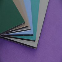 cheap pvdf manufacturer aluminum composite wall panels made in china building materials acp