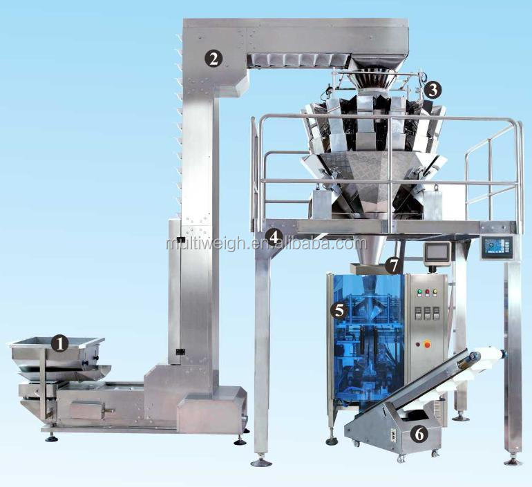 electronic scale potato chips packaging machines online