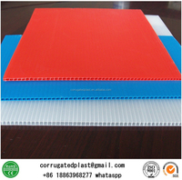 2mm to 12mm Thick Extruded PP Plastic Twin wall Sheets