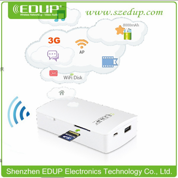 3g usb modem wifi router with external antenna and power bank for mobile charge
