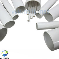 ASTM SCH40 Unplasticized Polyvinyl Chloride Pipes