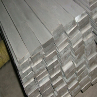 competitive price 304 stainless steel polished flat bar