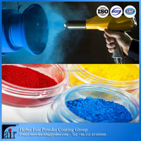 10% discoutn competitive price best quality powder coat colors