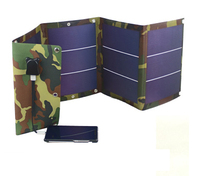 foldable panel solar charger for laptop