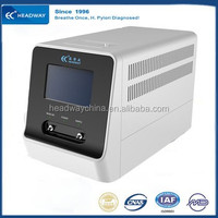 C13 Breath Test Analyzer for In Vitro Diagnostics of H.Pylori infection HCBT-02