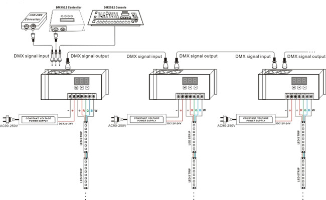 constant current 350ma 700ma 4 channel dmx 512 master controller for rh alibaba com 3-Pin DMX a Wire DMX Wiring Diagram 3 to 5 Pin