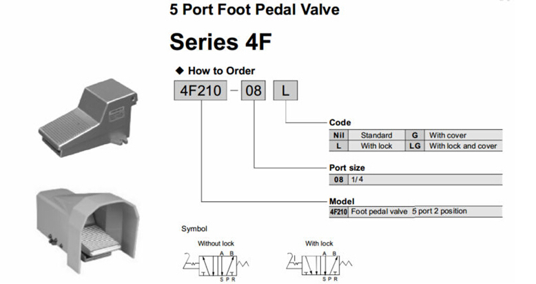 Mechanical Foot Pedal Valve for 4F210-08LG
