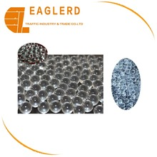 Grinding Glass beads price