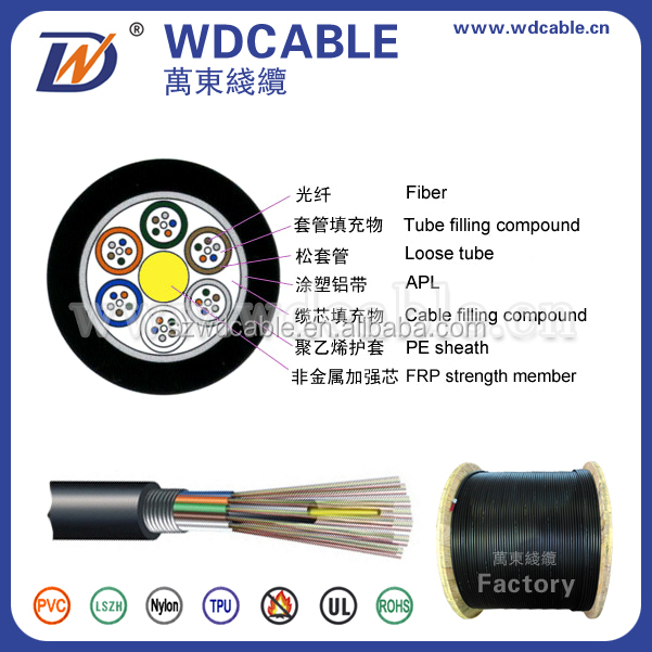 High Quality Lan Cable Manufacturer fiber optic cable welding