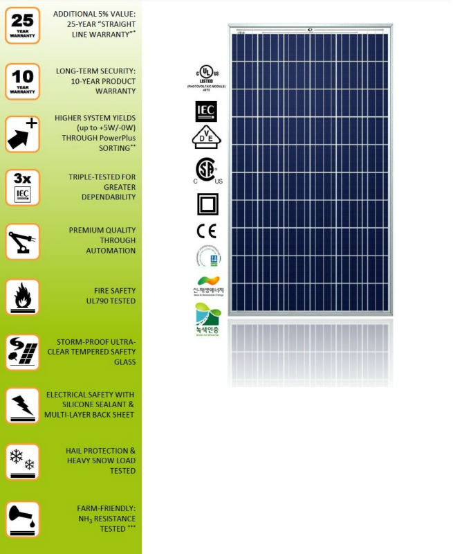 Tier 1 Korean Solar modules