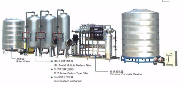 Manufactures In China Drinking Water Treatment Machine