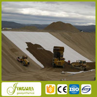 Gcl Geotextile Bentonite Clay Liner