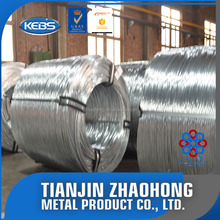 iron galvanized price/soft wire galvanized