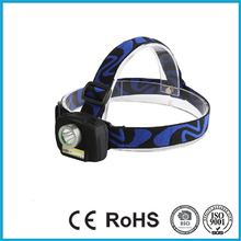 R5 COB LED Double LED Headlamp 90 Degree Adjustable Headlamp