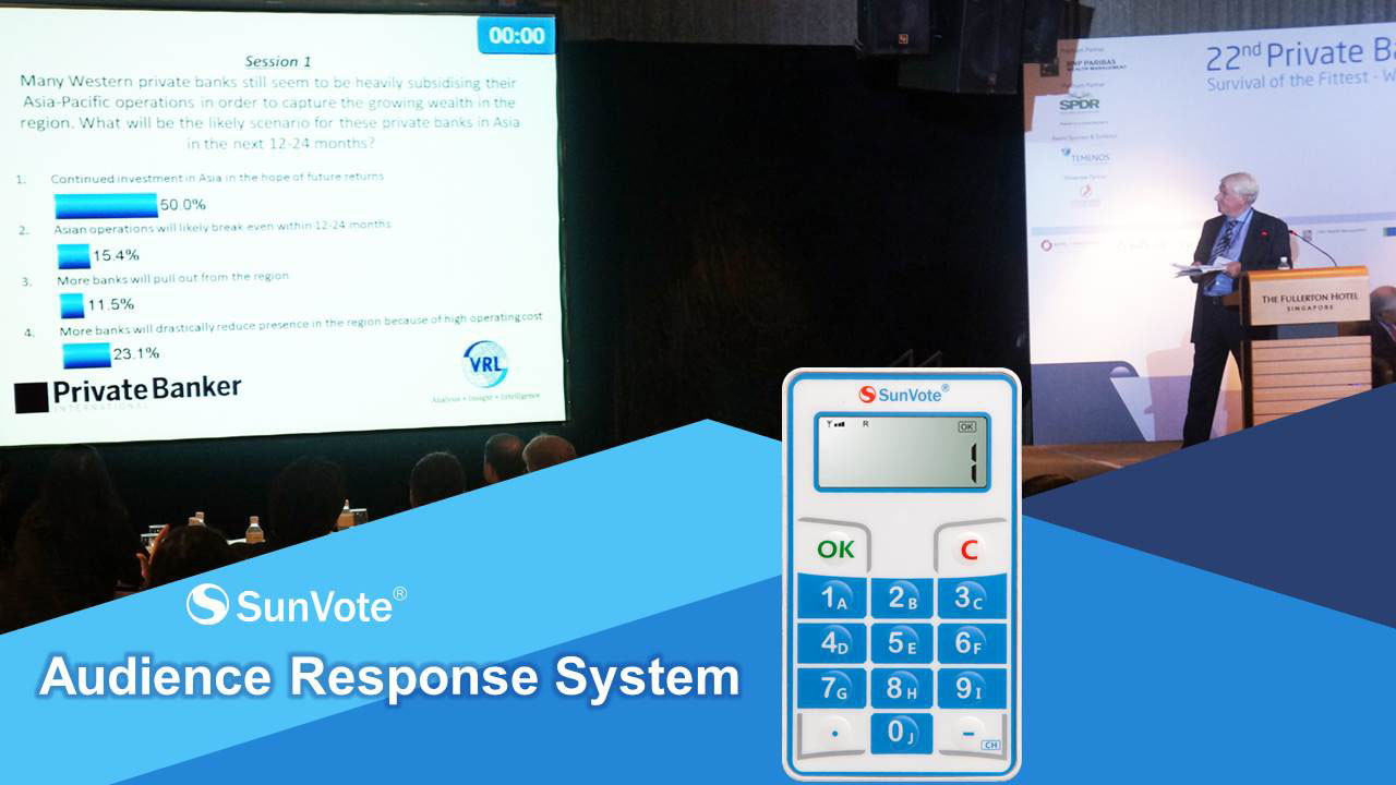 SunVote interactive wireless conference voting system