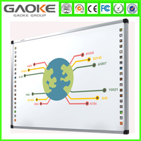 wall mounted or portable Multi Touch Interactive Whiteboard school equipment digital children's writing board