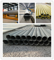 10 inch underground water pipe materials