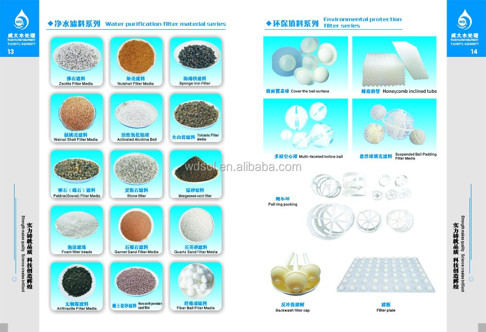 Coconut Shell Activated Carbon Msds For Sulfur Removal Buyers ...