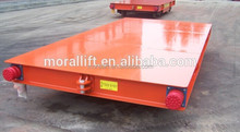 used flatbed rail cars