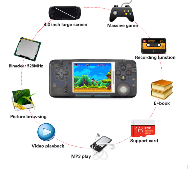 Retro Handheld Game Console Portable Mini Video Gaming Players Playback Built-in 1151 Childhood Games