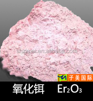 Erbium Oxide y zhe iron garnet additives