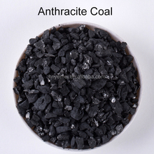 High Quality Manufacturer Supply lower Price of Anthracite Coal