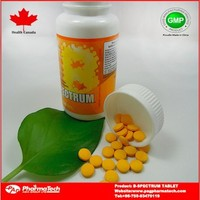 Metabolic disorders healthcare Vitamin B1 Tablets
