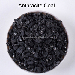 Best Quality Manufacturer Calcined Anthracite Coal Buyer