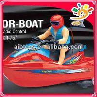 New arrival 1:10 Scale Speed boats toys Plastic RC boat Motor boat