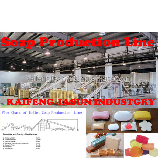 soap making machine,soap machine,soap production line, laundry soap manufacturing plant