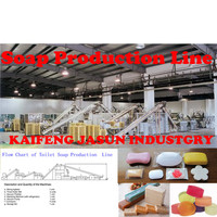 soap making machine,soap production line, laundry soap manufacturing plant