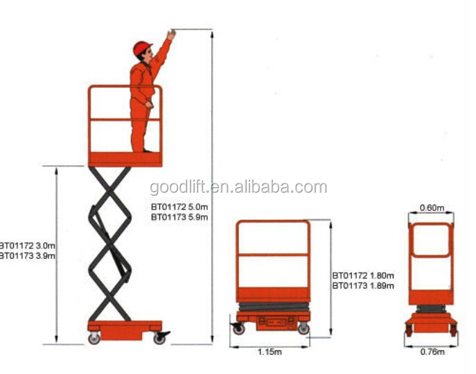 hot sell Self propelled scissor lift,hydraulic lift for painting
