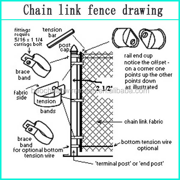 High Quality Galvanized Heavy Duty Gaw Chain Link Fence