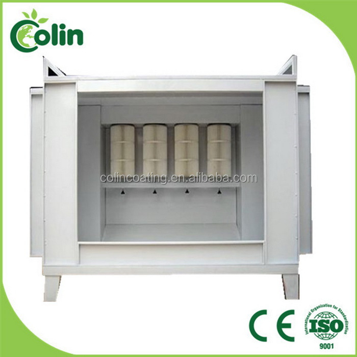 Cheap industrial new invention standard powder spray room