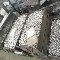 Grinding Media Forged Steel Ball For Ball Mill Machinery