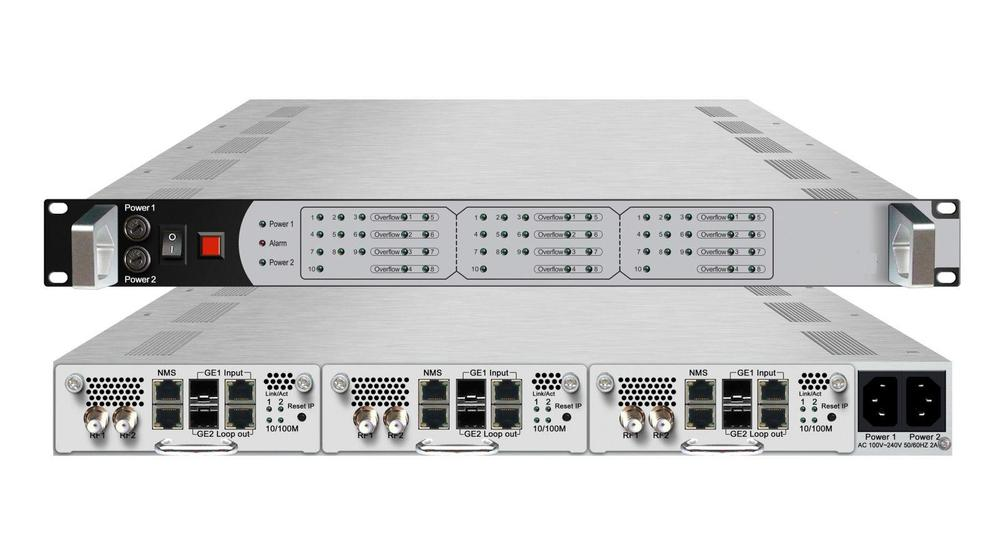 Chengdu Digital Headend IP MUX DVB-T modulator
