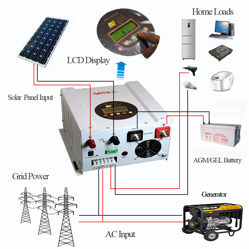 Solar power inverter with charger 5000W MPPT solar inverter