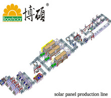 50MW-500MW Automatic PV Panel production Line Solar Module Assembly solar panel production line turnkey Production line