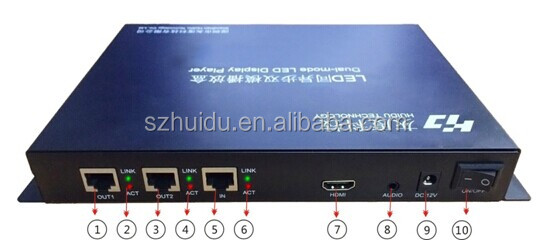 high definition p4 indoor led xxx video display/led screen xxx pic controller A603