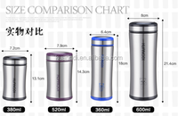china supplier double wall stainless steel vacuum thermos water bottle steel electric