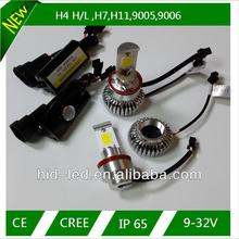 China manufacturers provide cree led headlight for bmw e60
