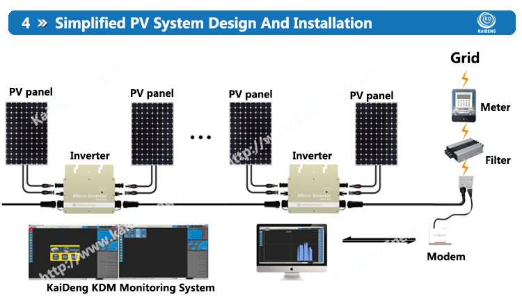 WVC-600 for power solar system pure sine wave on-grid tie solar micro inverter