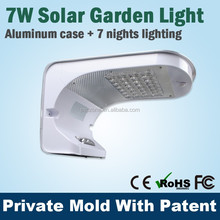 High Quality Unique Best Selling Solar Products Manufacturer