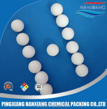 china manufacterer High Quality 99 al2o3 Alumina inert ceramic ball and Heat-resistant Ceramic Refractory balls