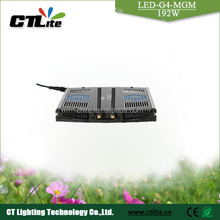 shenzhen mechanical components iluminacion de vertical garden systems 90 degree led lens